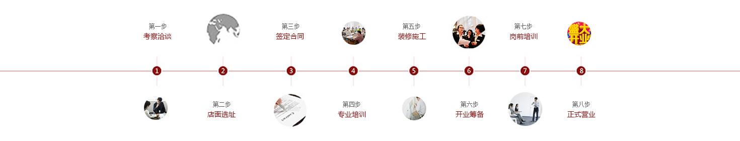 贵州白酒定制